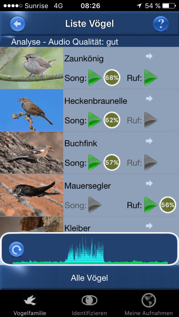 Resultat Vogelstimmen ID