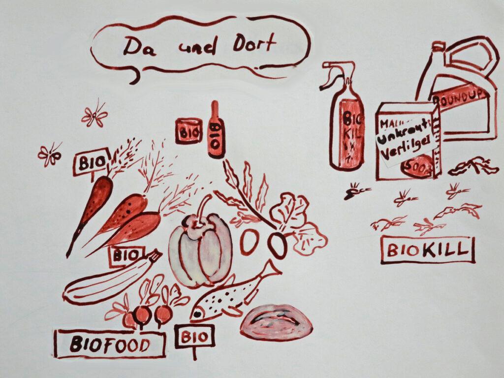 Zeichnung Biofood Biokill